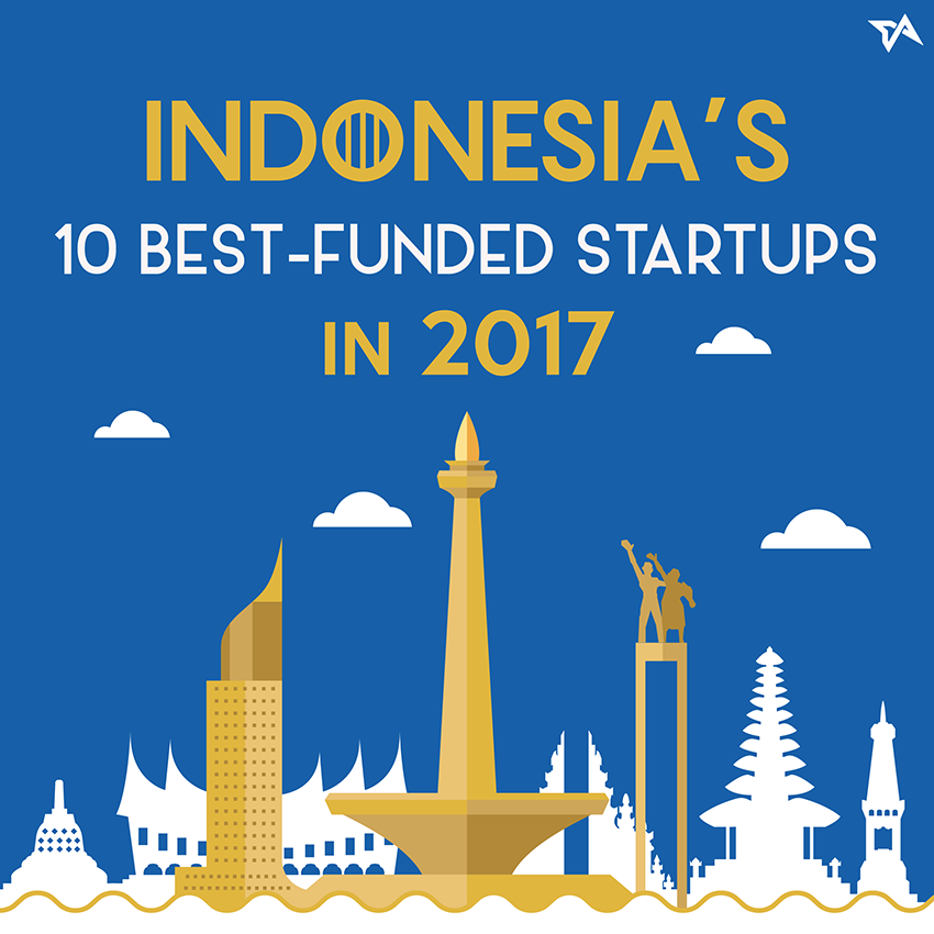 Indonesia's 10 best-funded startups so far this year – ANITH